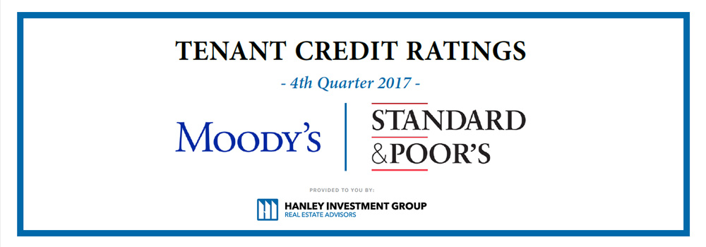 Tenant Credit Ratings - 4th Quarter 2017